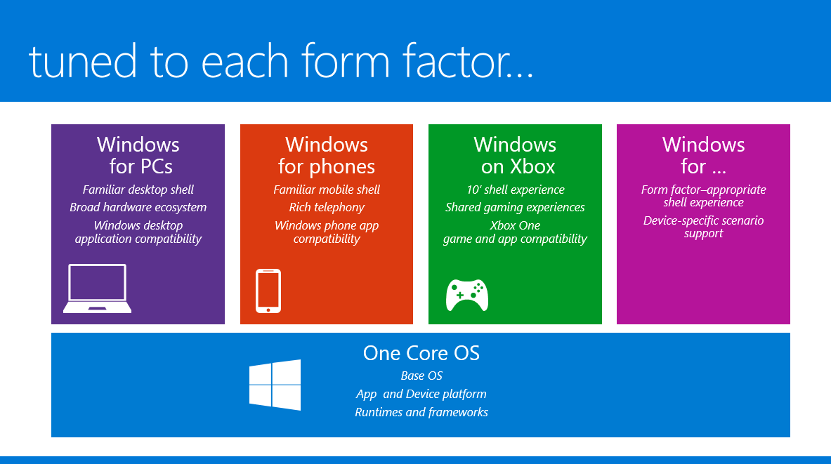 Universal Apps in Windows 10 Will Be Called